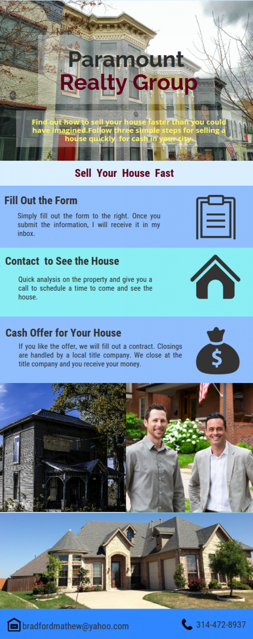 Easiest way to sell your house fast