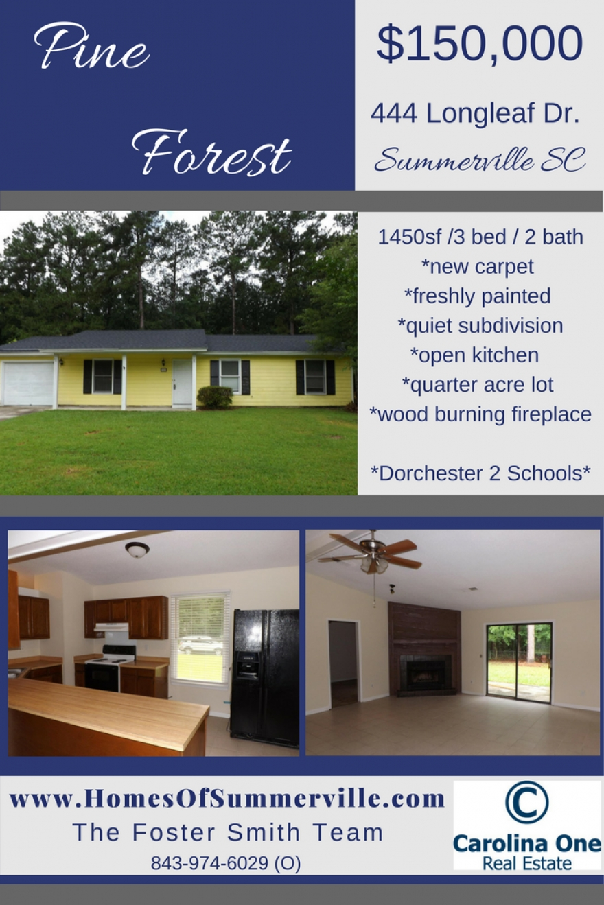 Beautiful Home for Sale in Summerville, SC