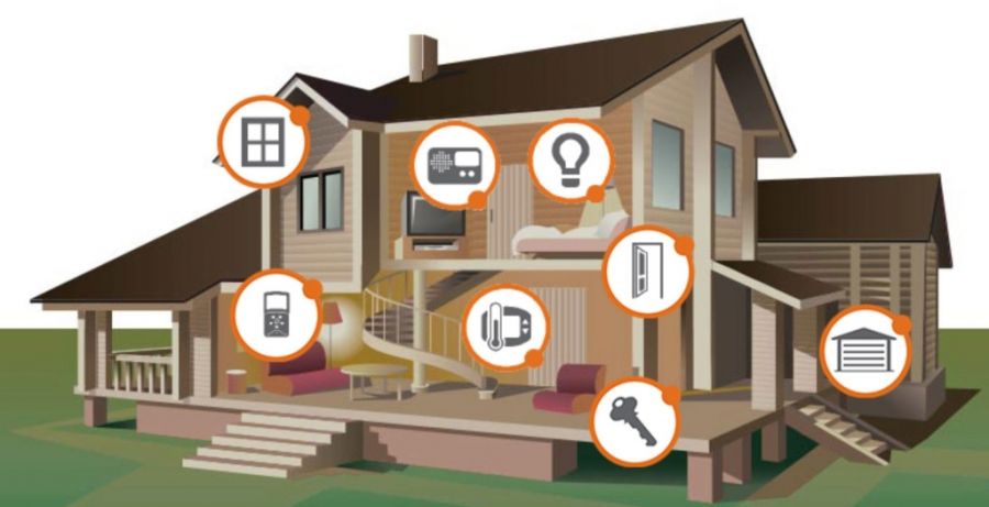 When Does Home Automation Investment Make Sense?