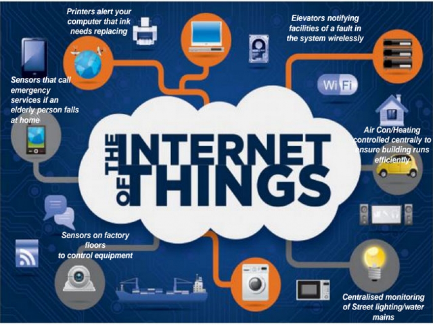 IoT (Internet of Things) in Retail Market Global Research and Analysis 2024