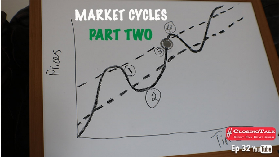 Part 2 - The Philadelphia Real Estate Market Cycle | #ClosingTalk Ep. 32