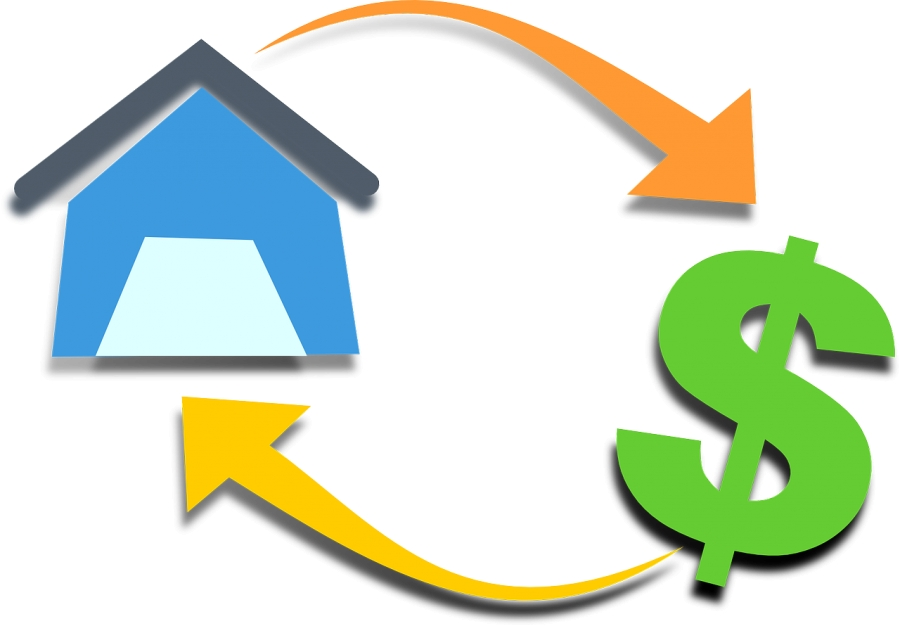 Why Lenders Sell Loans