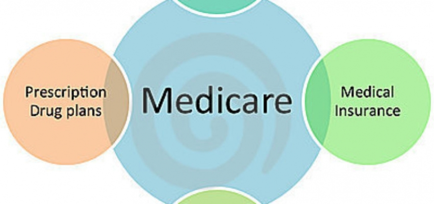 Medicare explained for 2018 Ultimate Guide {Updated}