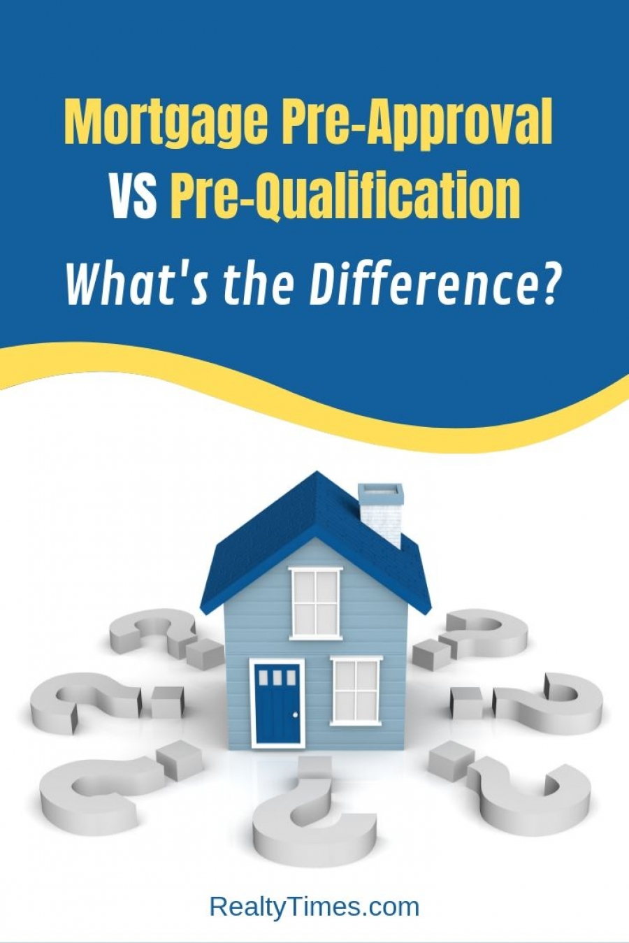 Mortgage Pre-Approval VS Pre-Qualification | What's the Difference?