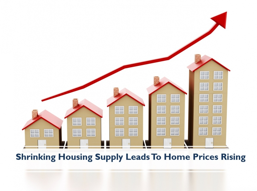 Shrinking Housing Supply Leads To Home Prices Rising